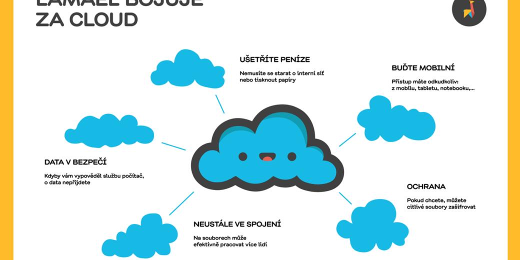 Lamael bojuje za cloud. Lamael.cz